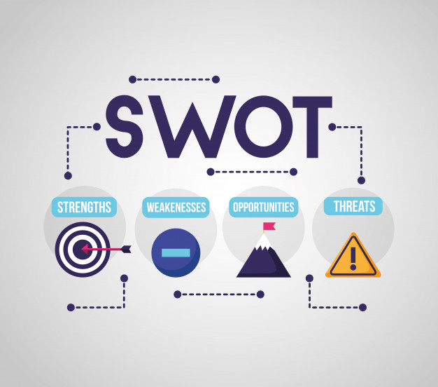 Analisi SWOT (Stenghts, Weaknesses, Opportunities,Threats): ecco cos'è