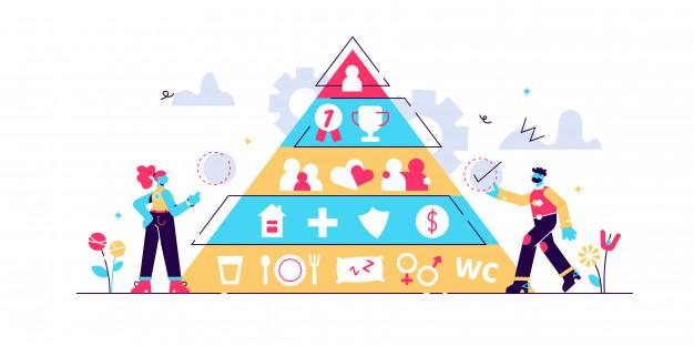 Piramide di Maslow: come capire i tuoi potenziali clienti