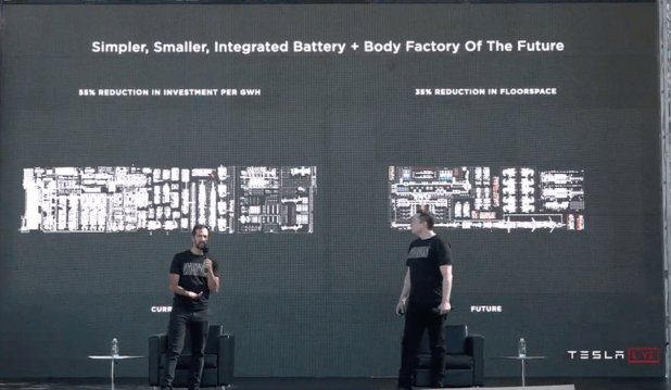 Cars: Tesla wants to be more efficient.