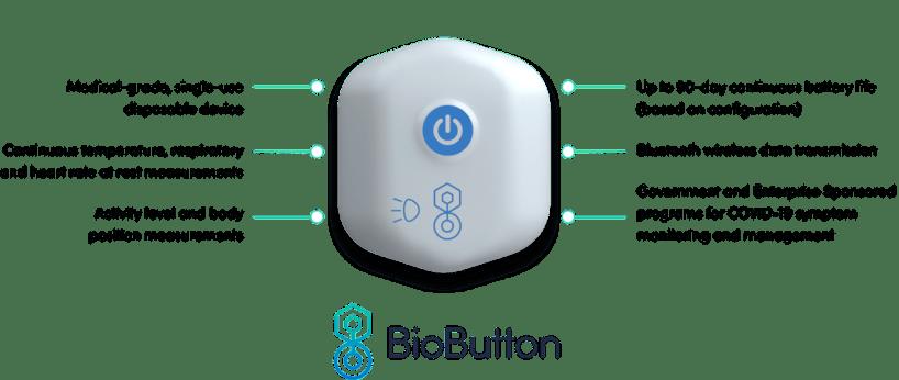 El BioButton tiene un gran impacto en un paquete pequeño.