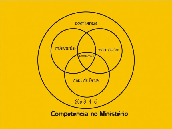 Competência no Ministério