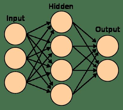 500px-artificial_neural_network-svg