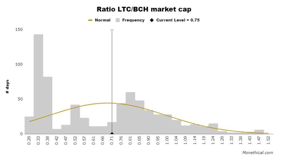 ltcbch