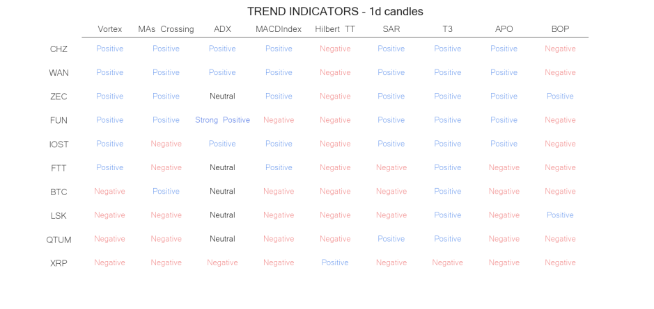 technical analysis crypto trend  indicators jun 23