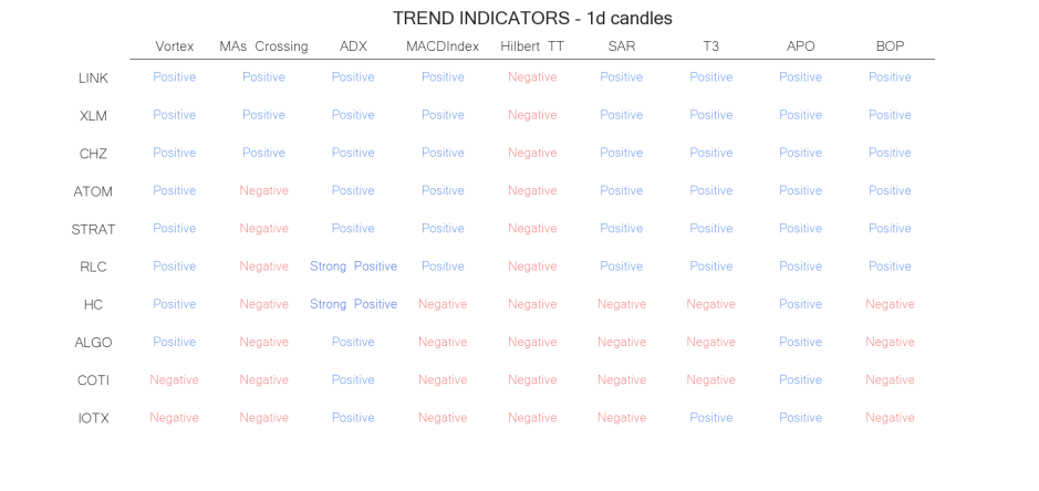 technical analysis crypto trend  indicators jun 08