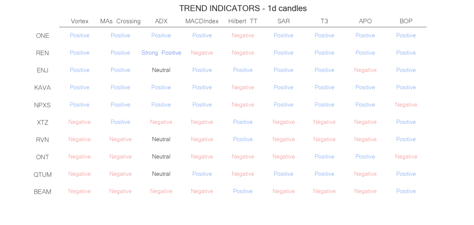 technical analysis crypto trend  indicators jul 6