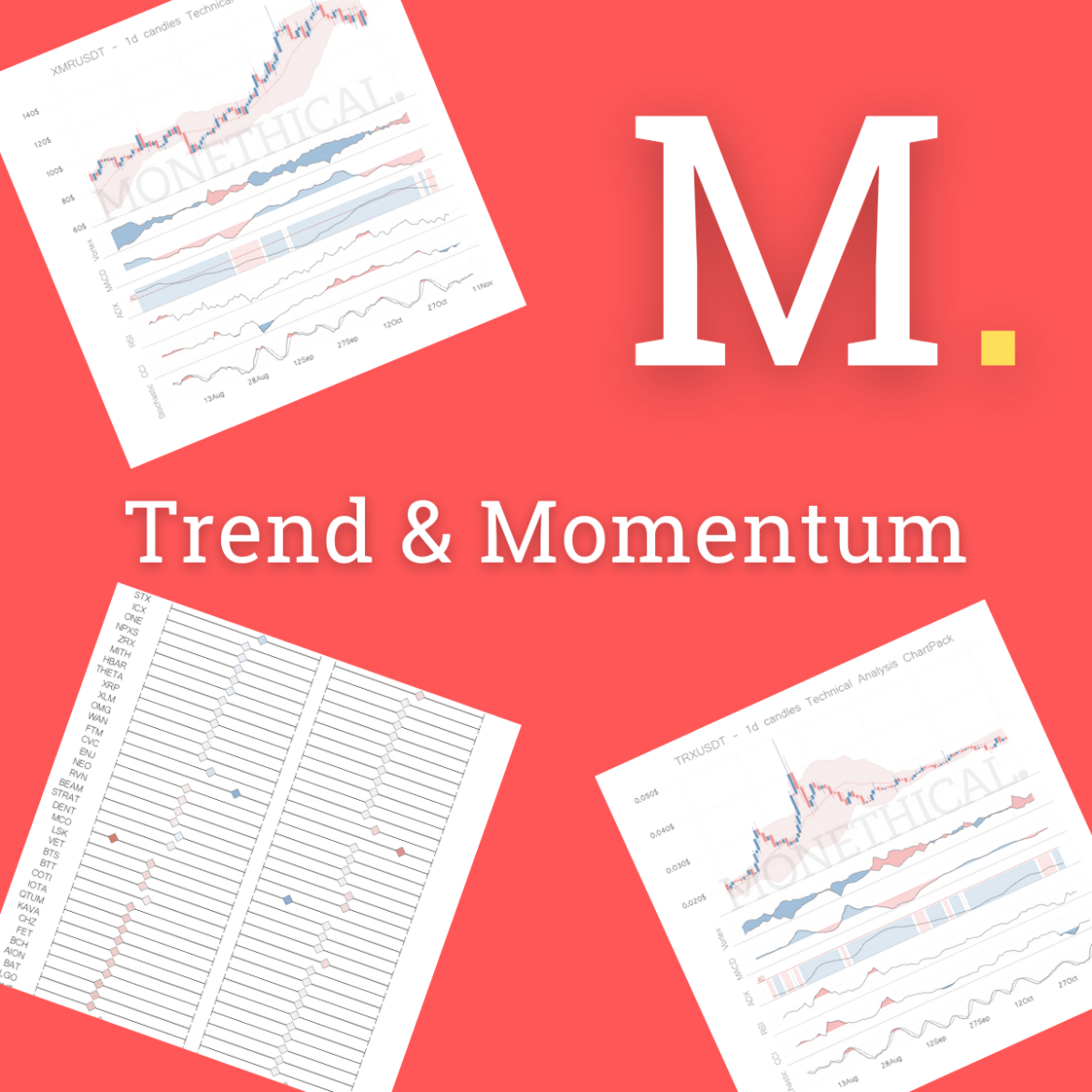 Daily top cryptos trend & momentum, December 13th