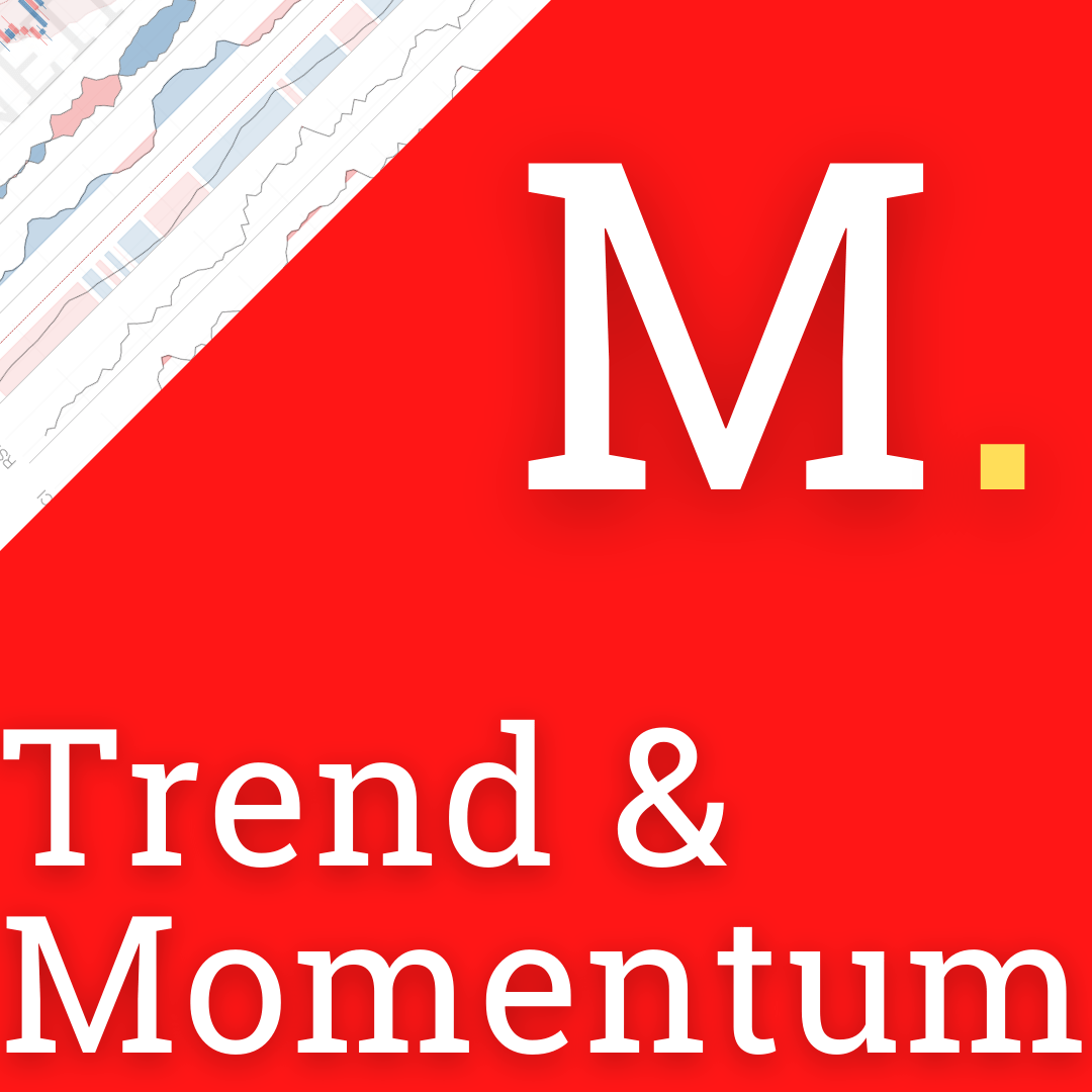 Daily top cryptos trend & momentum, February 23th