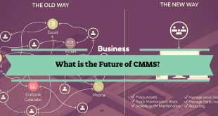 What is the Future of CMMS?