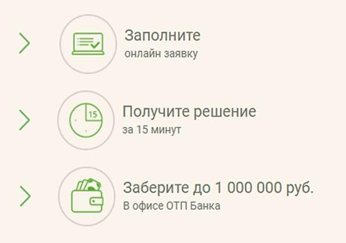 Отп банк омск кредит онлайн заявка как инвестировать 100 тыс