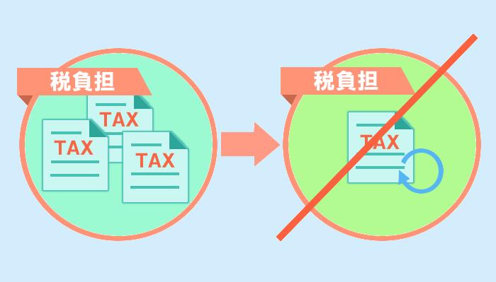 税金最適化ができない