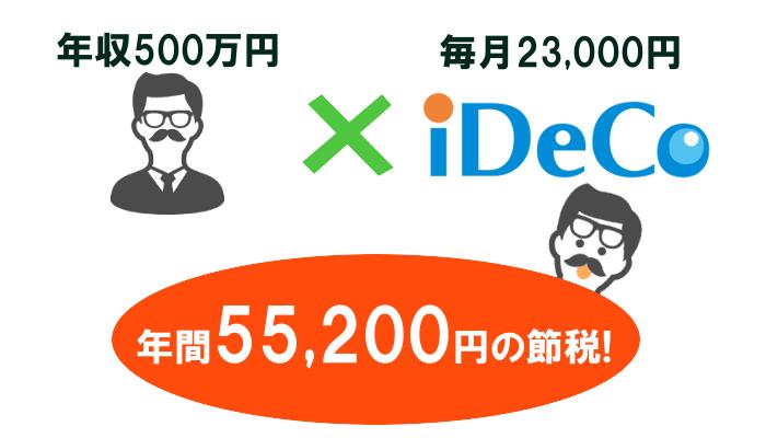 iDeCoで年間55,200円の節税