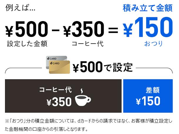 500円設定で350円決済なら150円積立