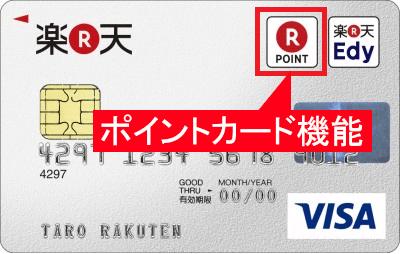 楽天カードに付帯されたポイント機能