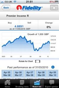 Fidelity iPhone App Fund Factsheet