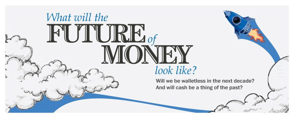Future of money