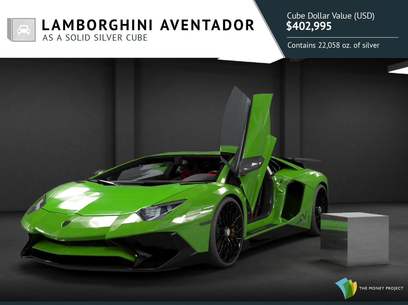 A Lamborghini's value as a silver cube