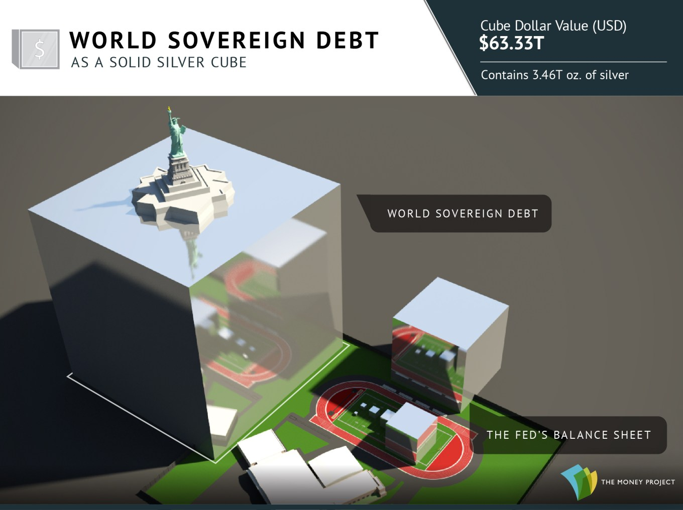All Sovereign Debt Visualized as a Gold Cube