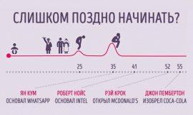 11 людей, которые не сразу стали успешными