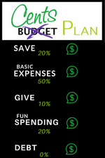Cents Plan Formula – Percentages to Manage Money
