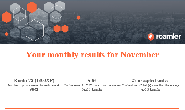 Roamler monthly results