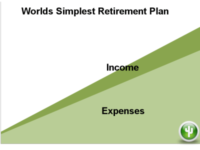 simple retirement plan