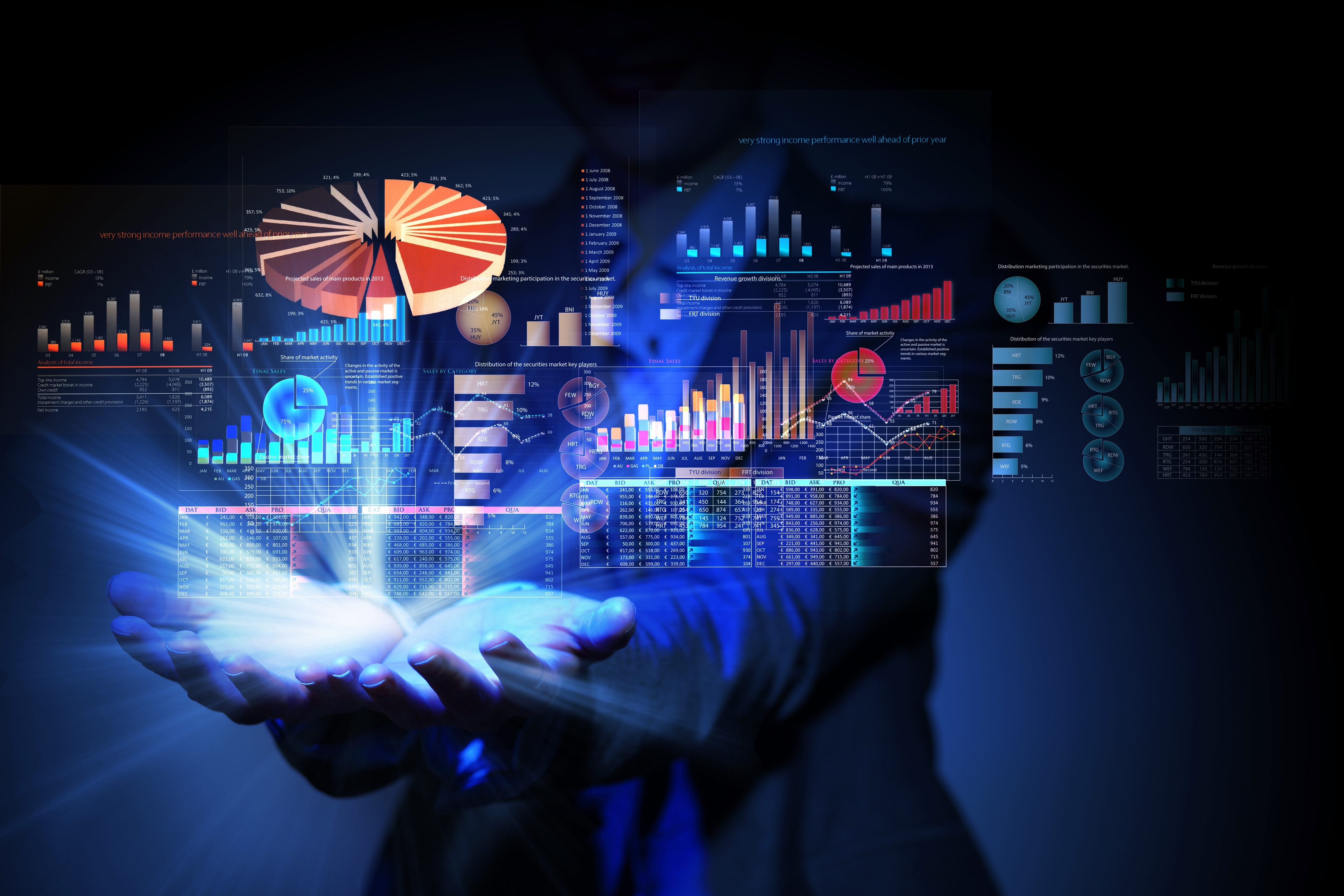 How Businesses Can Leverage on Big Data Analysis - Money Compass