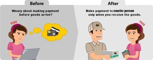 Benefits of Cash on Delivery (COD) When Shopping Online
