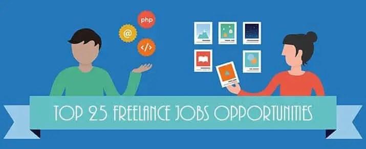 Forex writer freelance