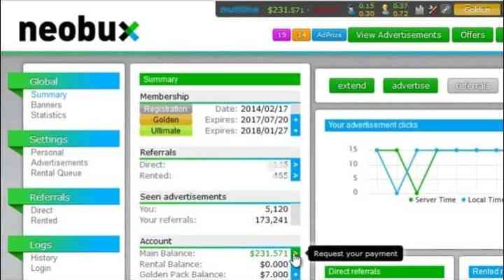 This Simple Neobux Strategy is Earning Me $20 per Day