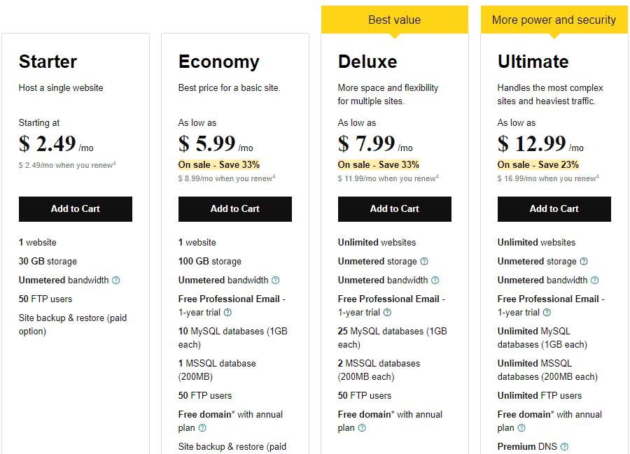 godaddy hosting price