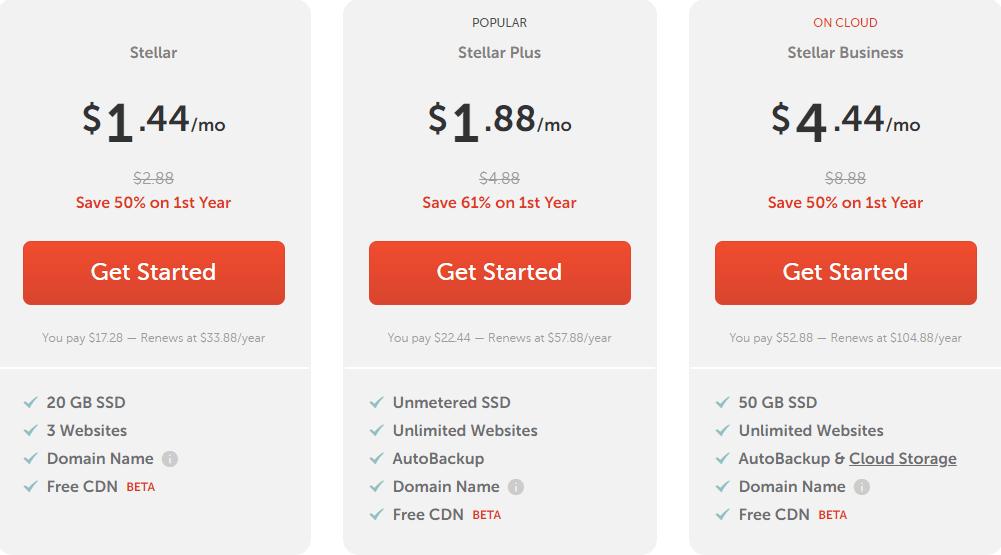 namcheap pricing