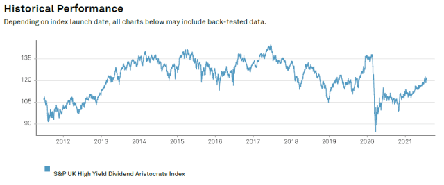 Yield-aristocrats-UK dividend-2021