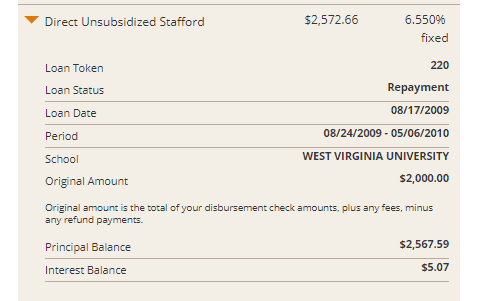 paying off student loans