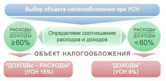 Аренда авто в 6 НДФЛ пример заполнения