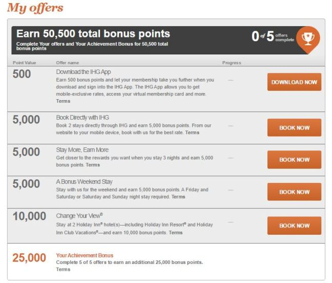 My personal tasks for the IHG Set Your Sights promotion