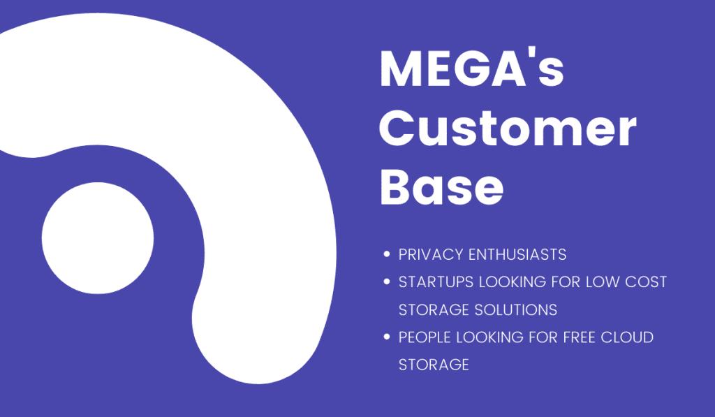 MEGA customer base