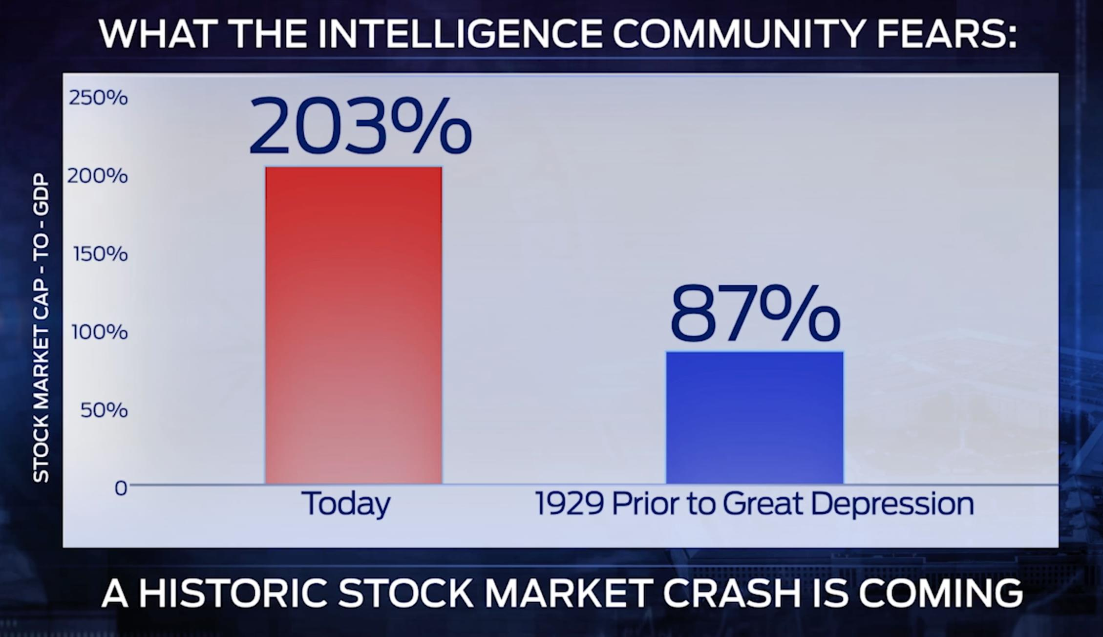 U S Economy Is Headed For A Great Depression That S Worse