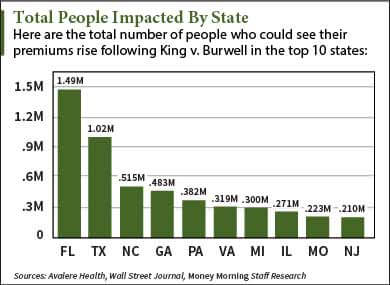obamacare ruling people