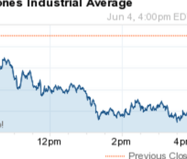 What Did The Dow Jones Industrial Average Djia Do Today