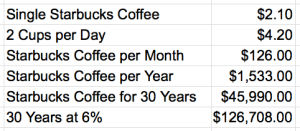 Starbucks coffee spreadsheet