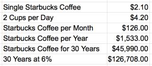 Starbucks coffee spreadsheet