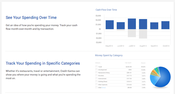 expense tracking credit karma