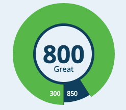 great-credit-score