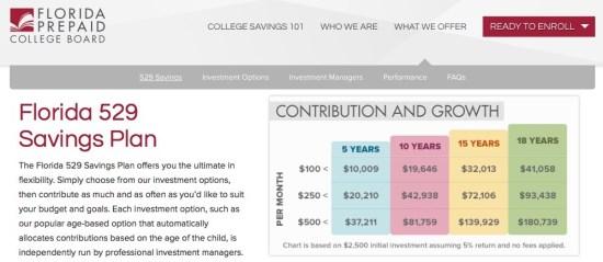 florida 529 prepaid college tuition plan savings