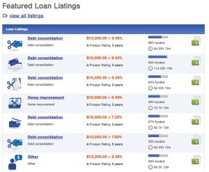 peer to peer lending prosper loan list