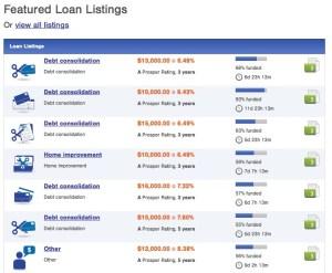 peer to peer lending prosper loan list