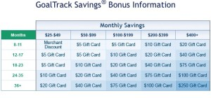 best bank tools boost savings goaltrack