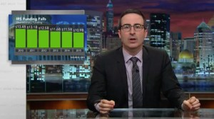 john oliver irs funding cuts