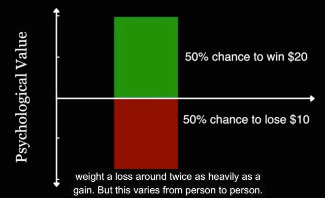 would you take this bet 20 10 risk aversion